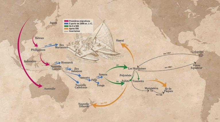 La colonisation des îles du Pacifique.