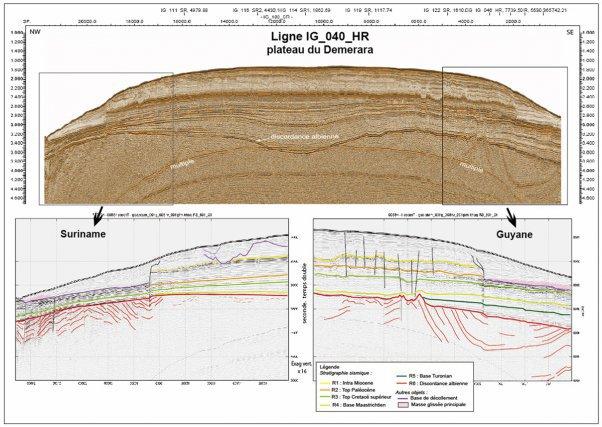 Telle une échographie du sous-sol géologique, l'imagerie sismique permet de visualiser l'empilement des couches géologiques qui constituent le Plateau de Demerara. Elles se composent de plus de 10 km de roches sédimentaires, accumulées dans la dépression de plus en plus large et profonde occupée par l'océan Atlantique en formation. Les roches les plus anciennes présentent d'intenses plissements qui témoignent des déformations tectoniques accompagnant la déchirure du Gondwana. Les couches les plus récentes, presque horizontales et parallèles entre elles, reflètent le relatif calme tectonique qui règne depuis que l'Amérique du Sud s'est effectivement séparée de l'Afrique, il y a 100 millions d'années