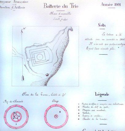 Plan de 1901