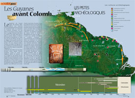 Les Guyanes avant Colomb : Les pistes archéologiques